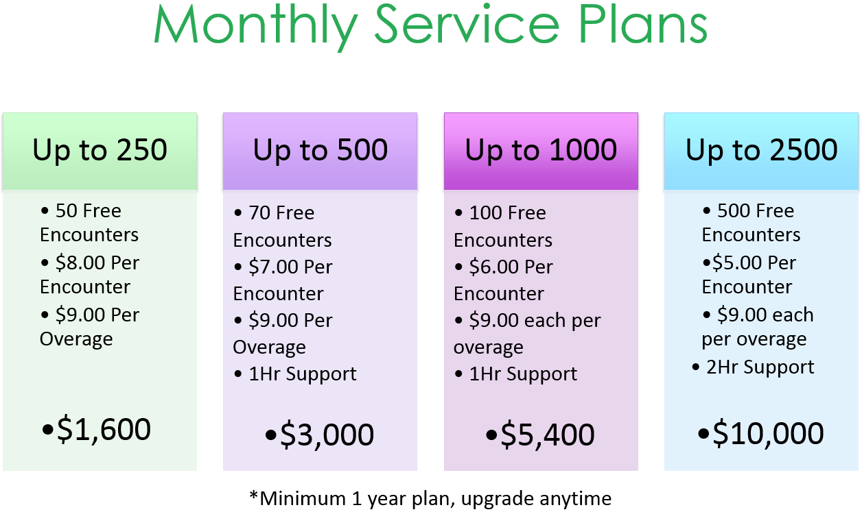 Monthly Service Plans